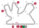 Losail international circuit, Katar - Bod záujmu